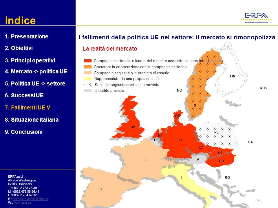 Indice 1. Presentazione. I fallimenti della politica UE nel settore: il mercato si rimonopolizza. E.