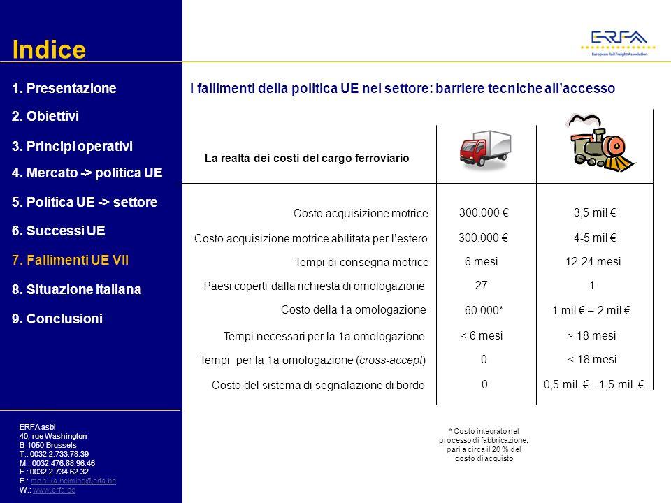 Indice 1. Presentazione. I fallimenti della politica UE nel settore: barriere tecniche all'accesso.
