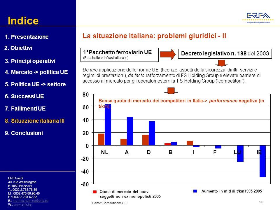Indice La situazione italiana: problemi giuridici - II