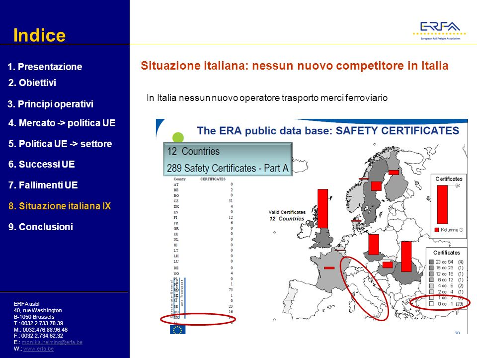Indice Situazione italiana: nessun nuovo competitore in Italia