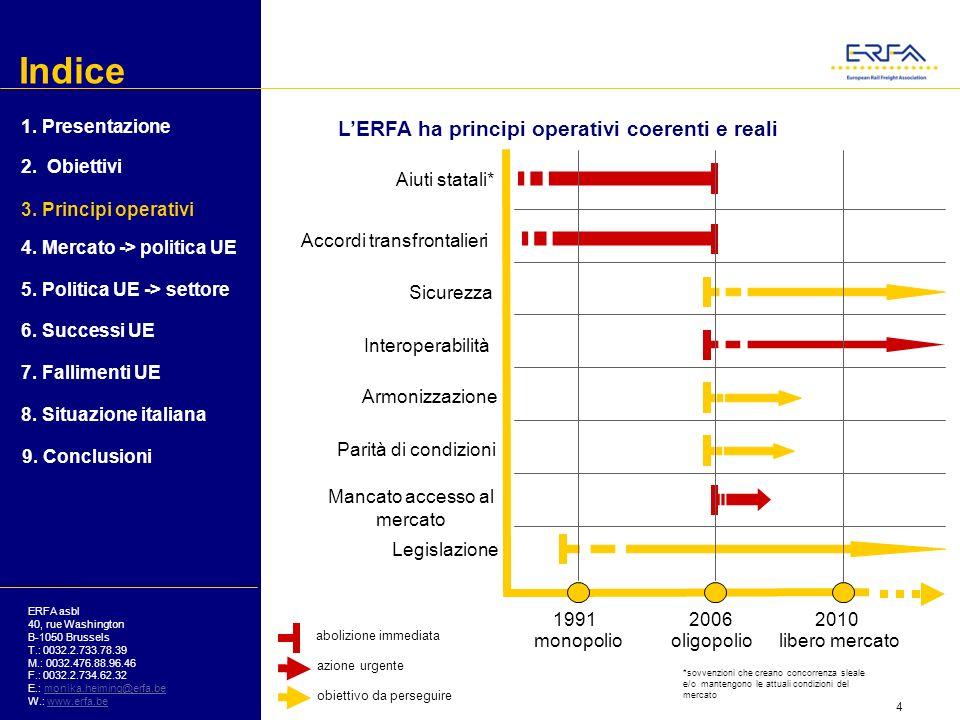 L'ERFA ha principi operativi coerenti e reali