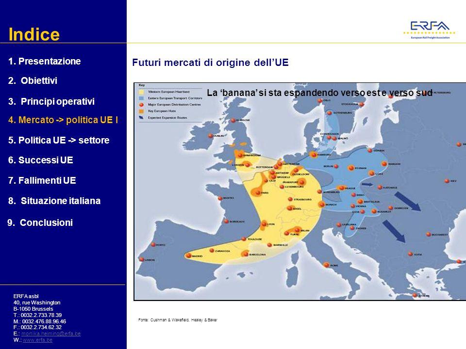 Indice Futuri mercati di origine dell'UE 1. Presentazione 2. Obiettivi