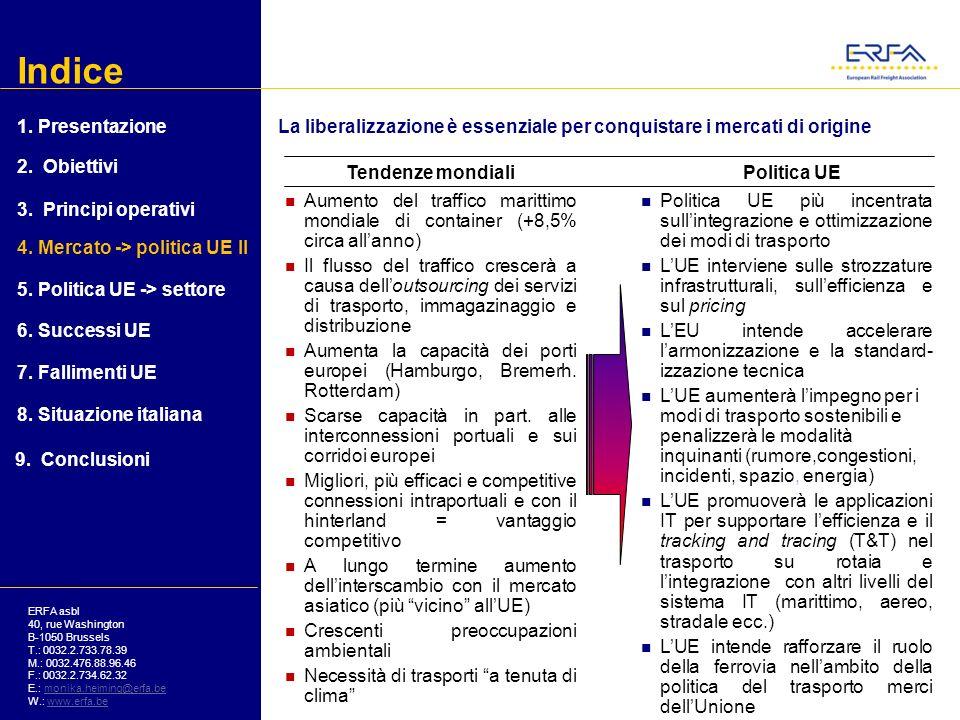 Indice 1. Presentazione. La liberalizzazione è essenziale per conquistare i mercati di origine. 2. Obiettivi.