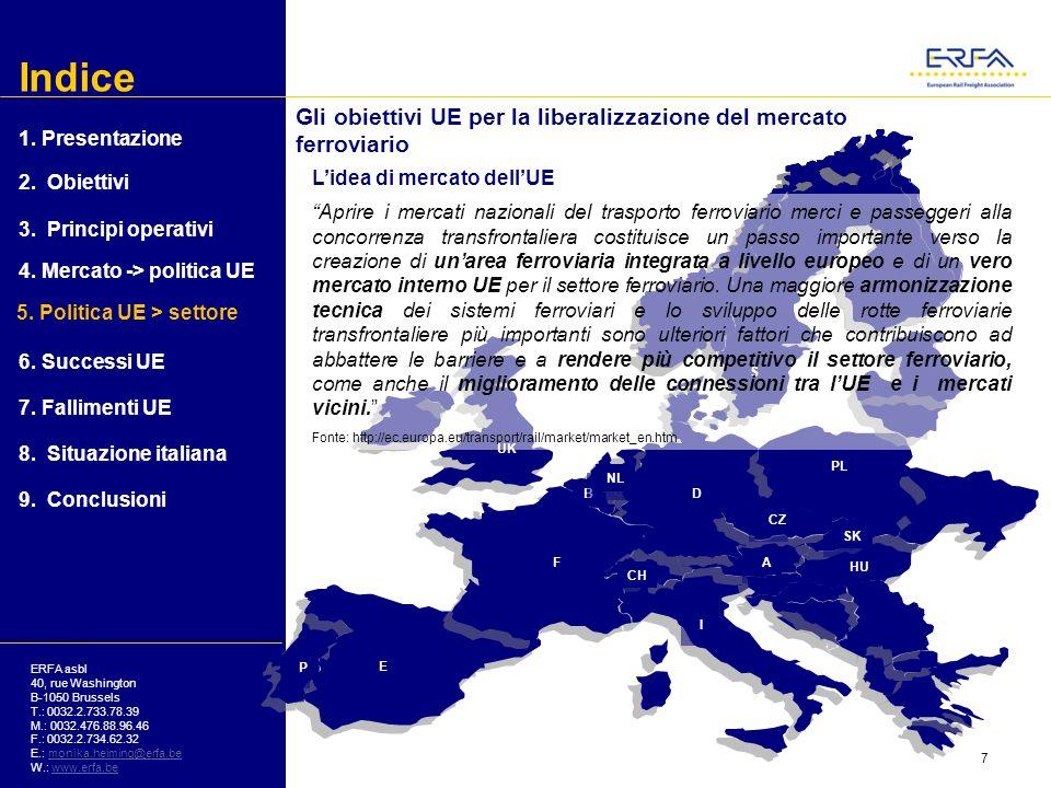 Indice Gli obiettivi UE per la liberalizzazione del mercato ferroviario. 1. Presentazione. E. F.