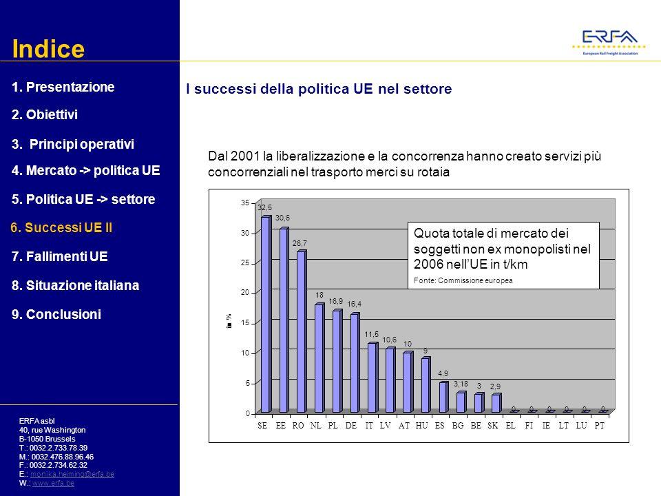 Indice I successi della politica UE nel settore 1. Presentazione
