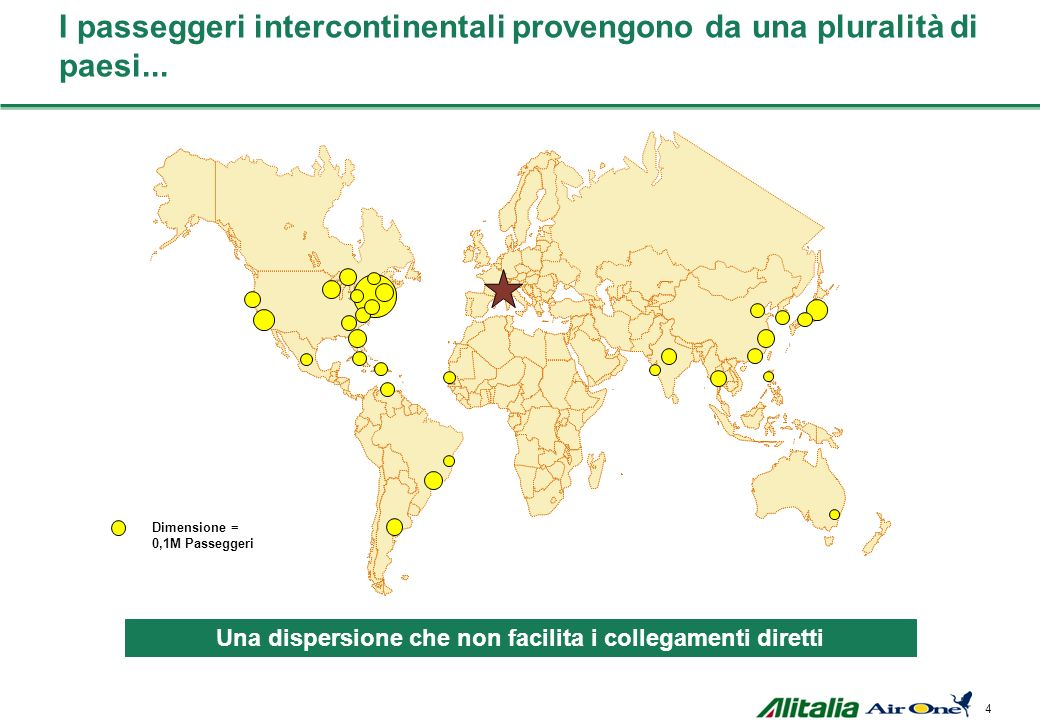 I passeggeri intercontinentali provengono da una pluralità di paesi...