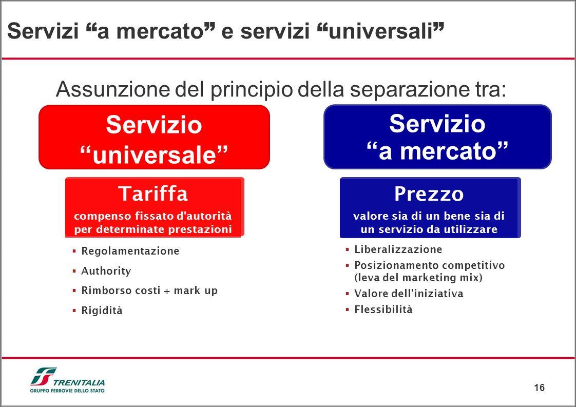 Servizio universale Servizio a mercato