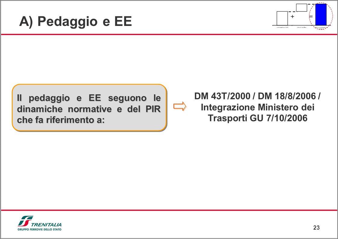 A) Pedaggio e EE DM 43T/2000 / DM 18/8/2006 / Integrazione Ministero dei Trasporti GU 7/10/2006.