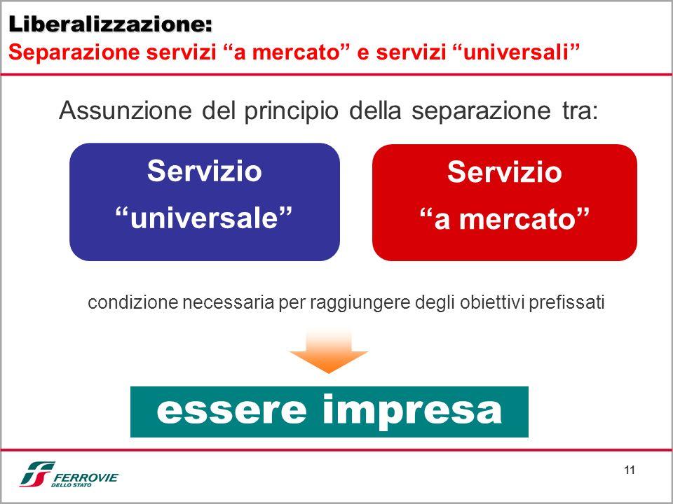 essere impresa Servizio Servizio universale a mercato