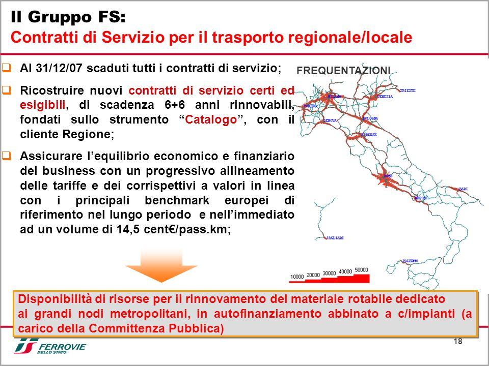 Contratti di Servizio per il trasporto regionale/locale