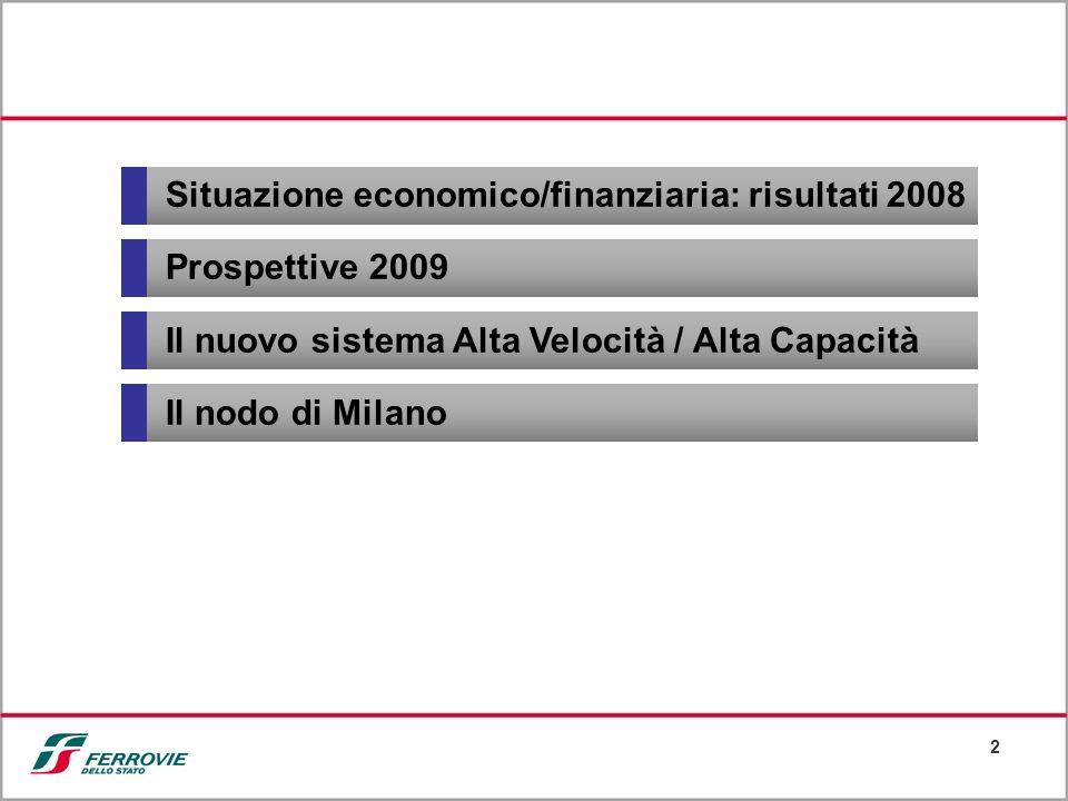 Situazione economico/finanziaria: risultati 2008