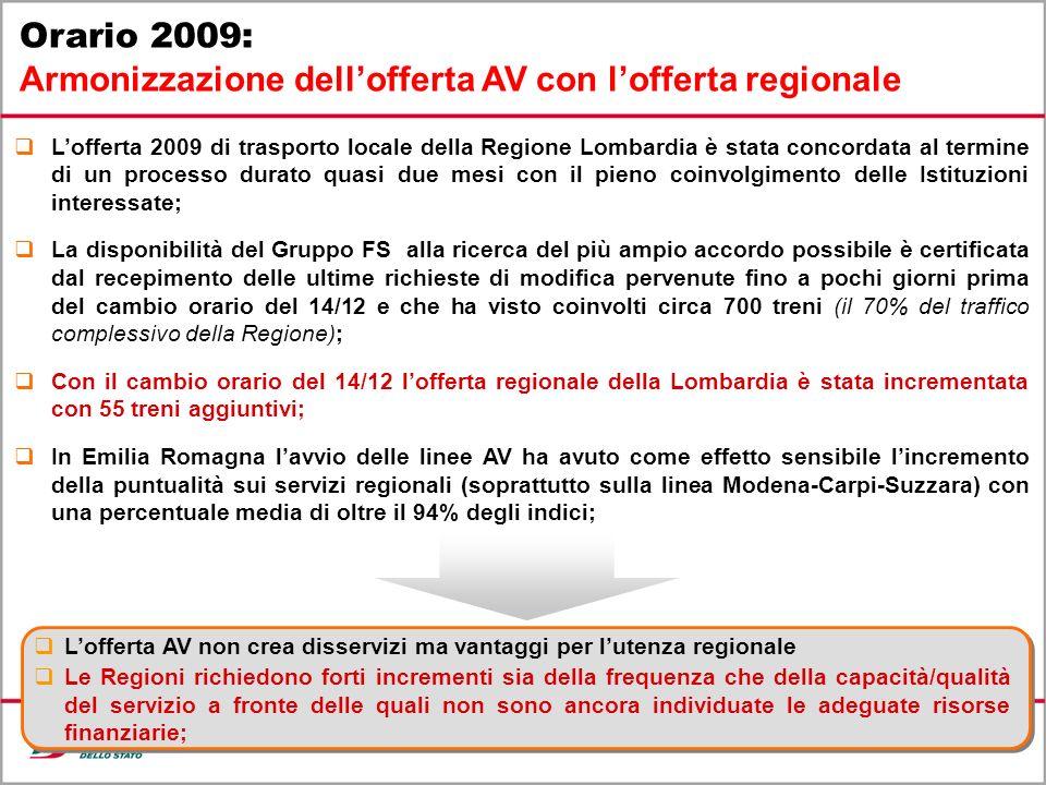 Armonizzazione dell'offerta AV con l'offerta regionale