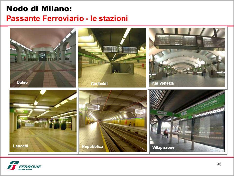 Nodo di Milano: Passante Ferroviario - le stazioni