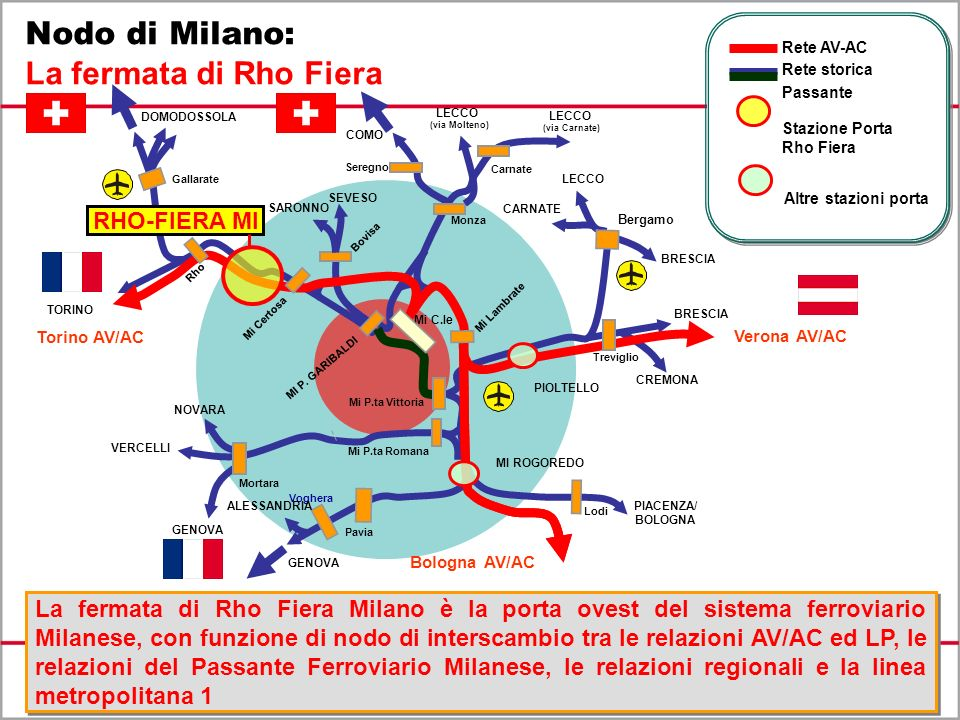 Nodo di Milano: La fermata di Rho Fiera RHO-FIERA MI