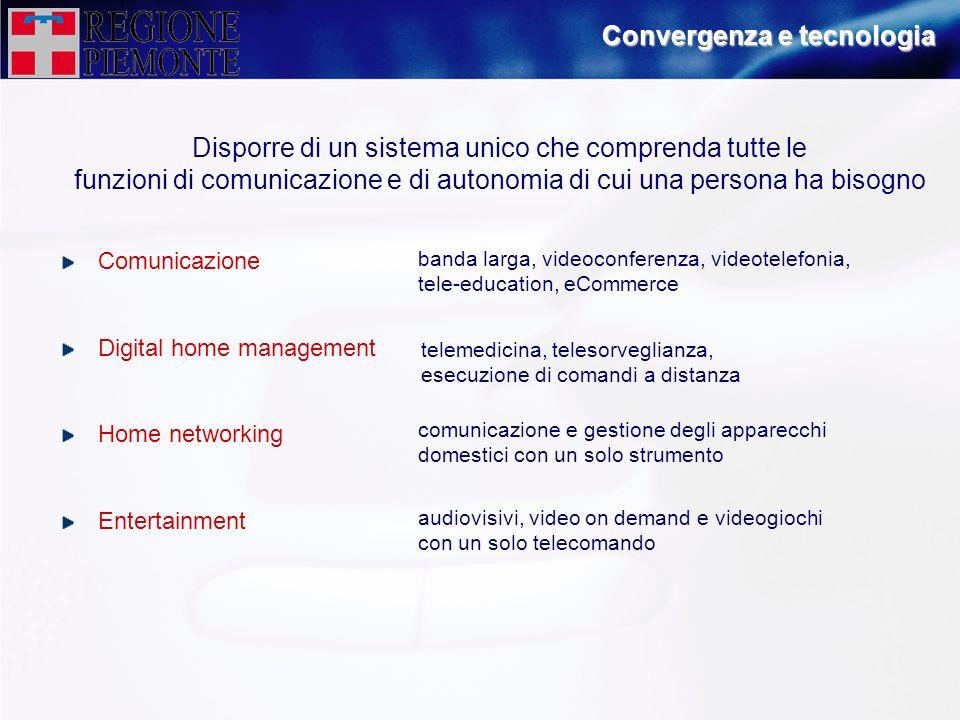 Convergenza e tecnologia