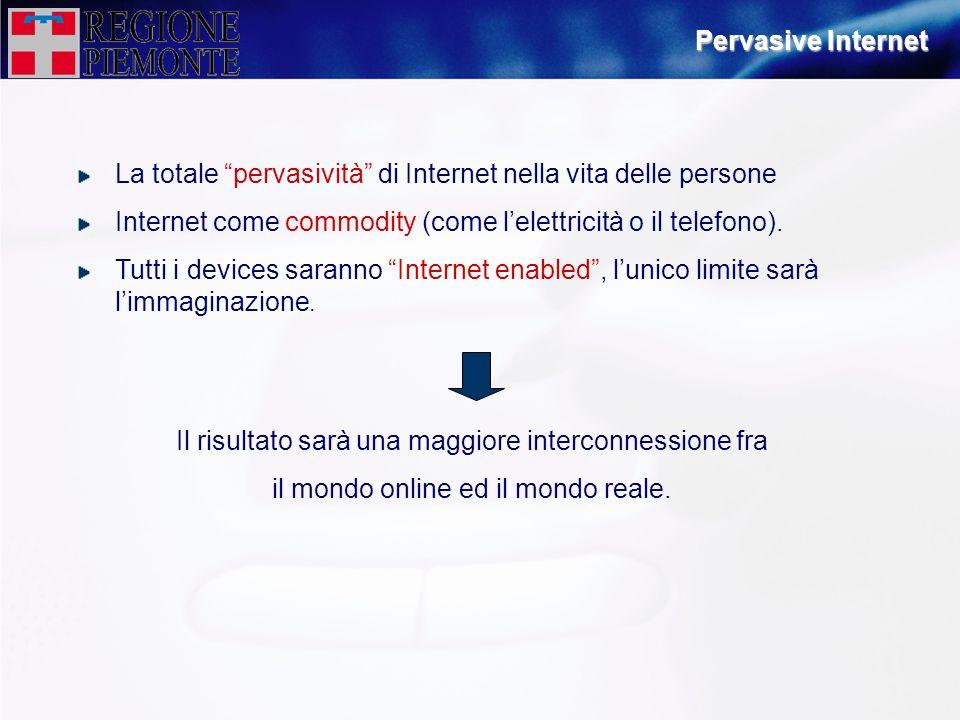 La totale pervasività di Internet nella vita delle persone