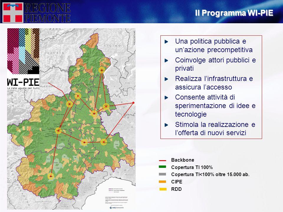 Il Programma WI-PIE Una politica pubblica e un'azione precompetitiva