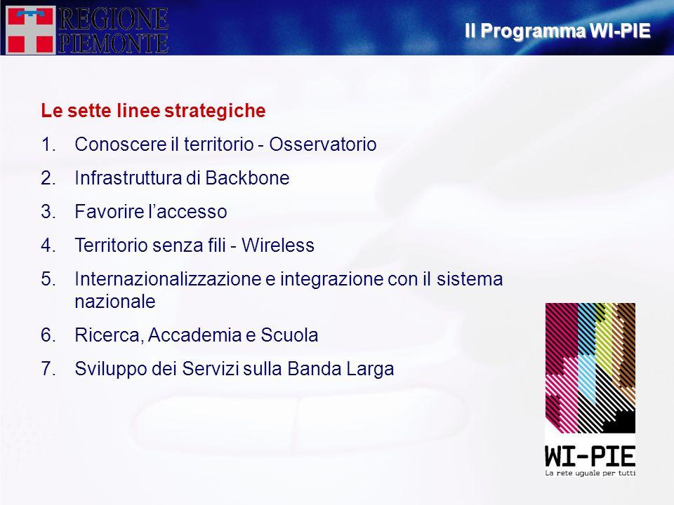 Il Programma WI-PIE Le sette linee strategiche. Conoscere il territorio - Osservatorio. Infrastruttura di Backbone.