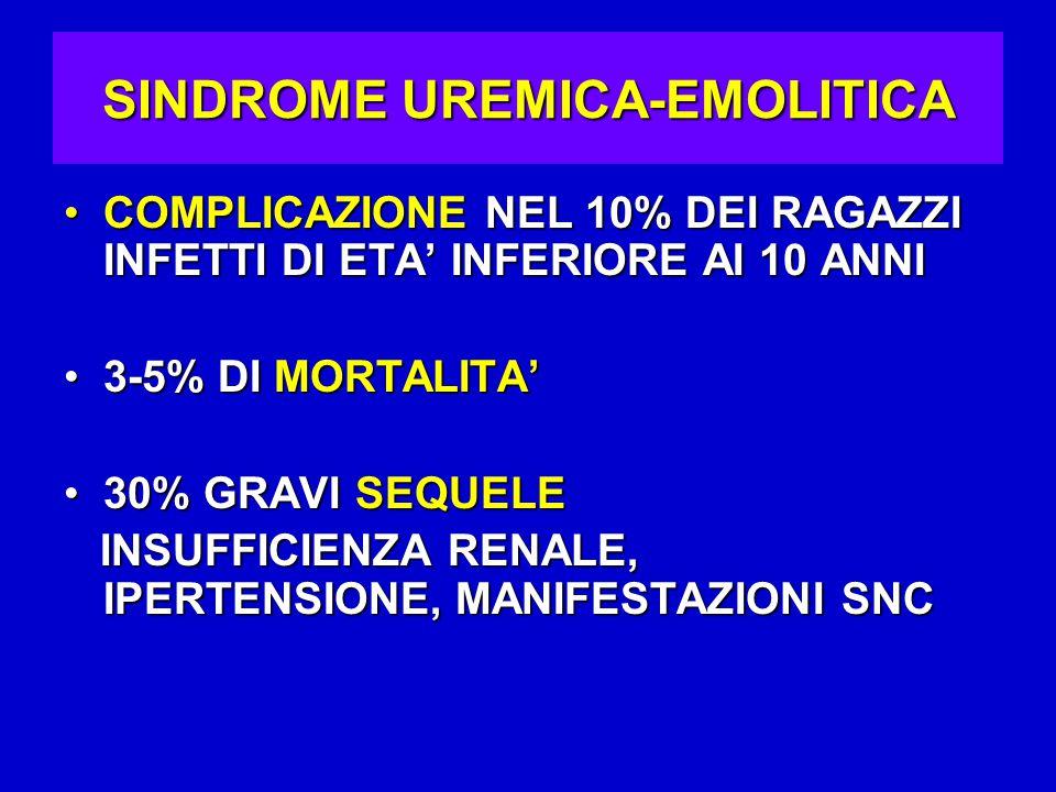 SINDROME UREMICA-EMOLITICA