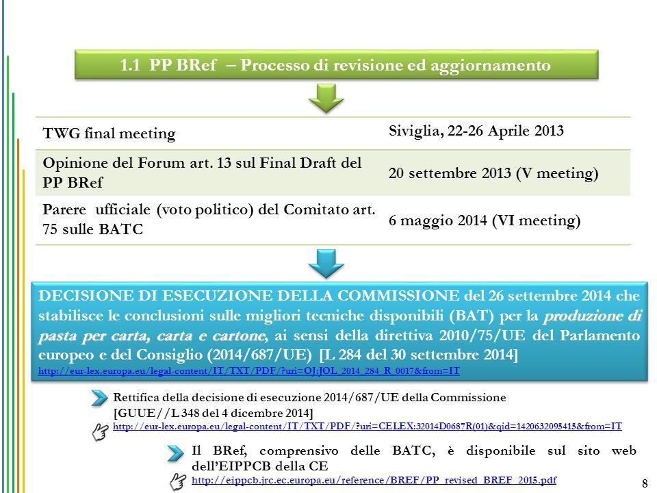 1.1 PP BRef – Processo di revisione ed aggiornamento