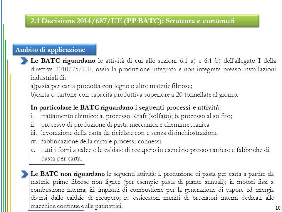 2.1 Decisione 2014/687/UE (PP BATC): Struttura e contenuti