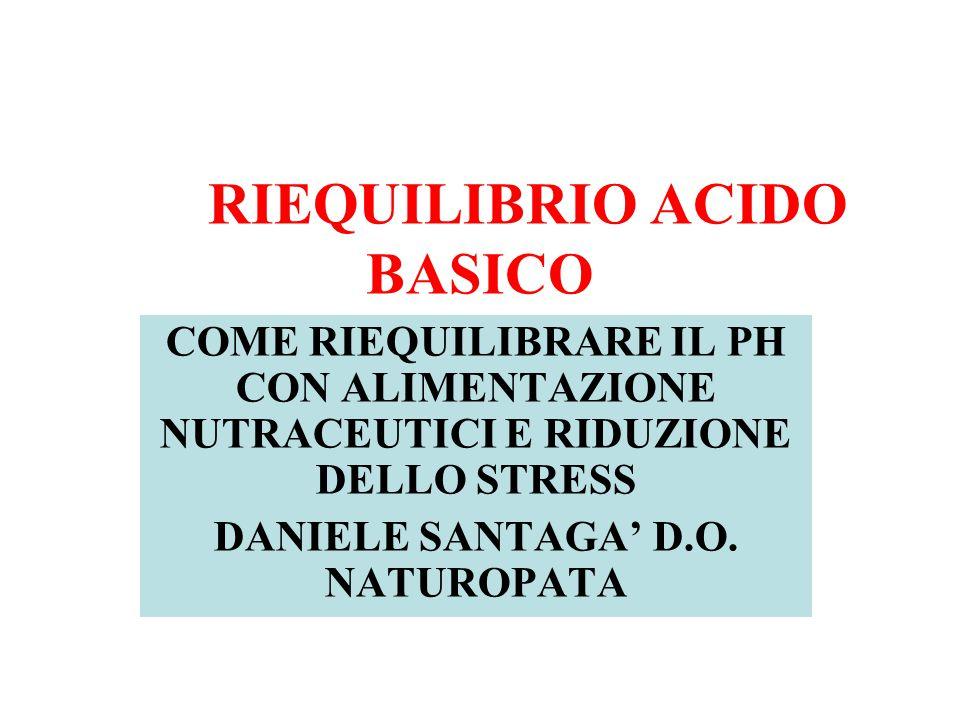 RIEQUILIBRIO ACIDO BASICO