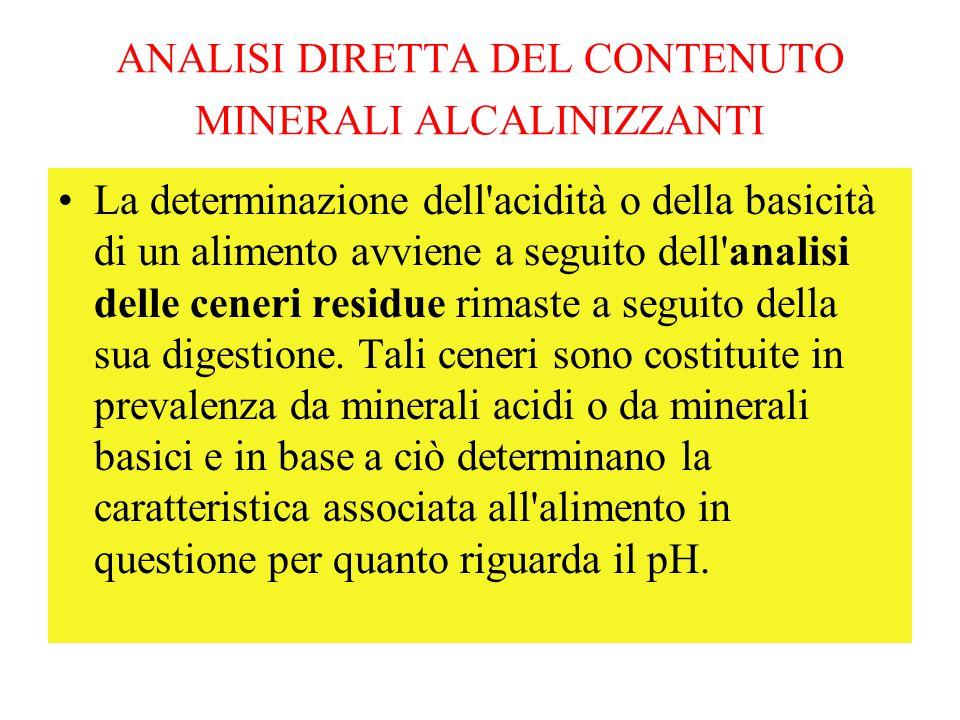ANALISI DIRETTA DEL CONTENUTO MINERALI ALCALINIZZANTI