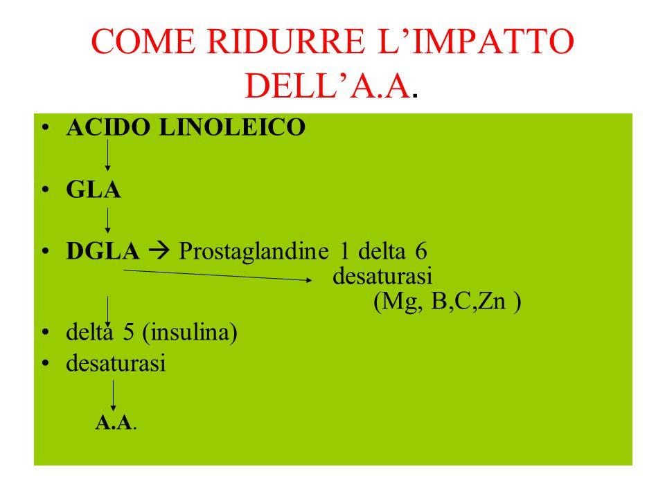 COME RIDURRE L'IMPATTO DELL'A.A.