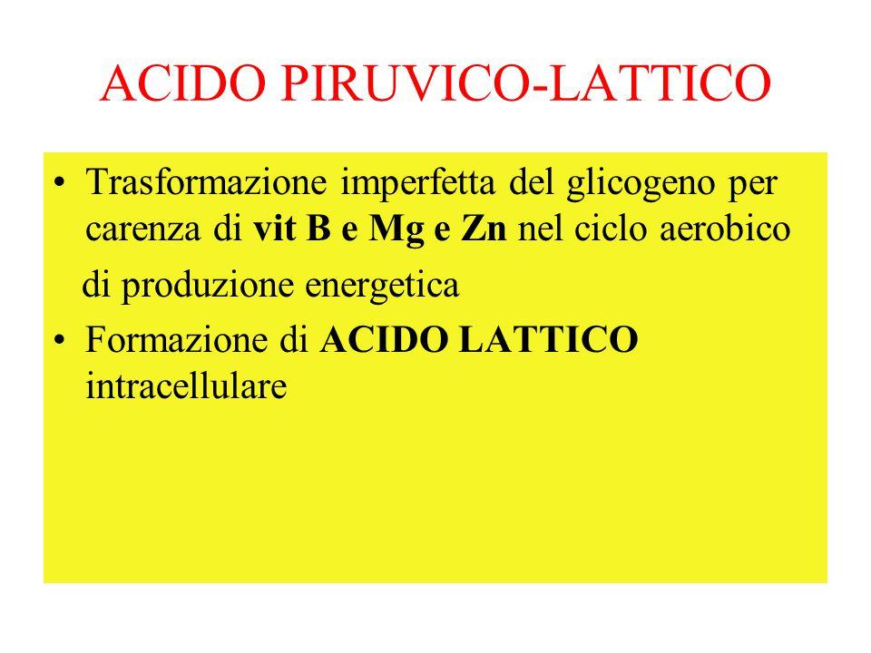ACIDO PIRUVICO-LATTICO