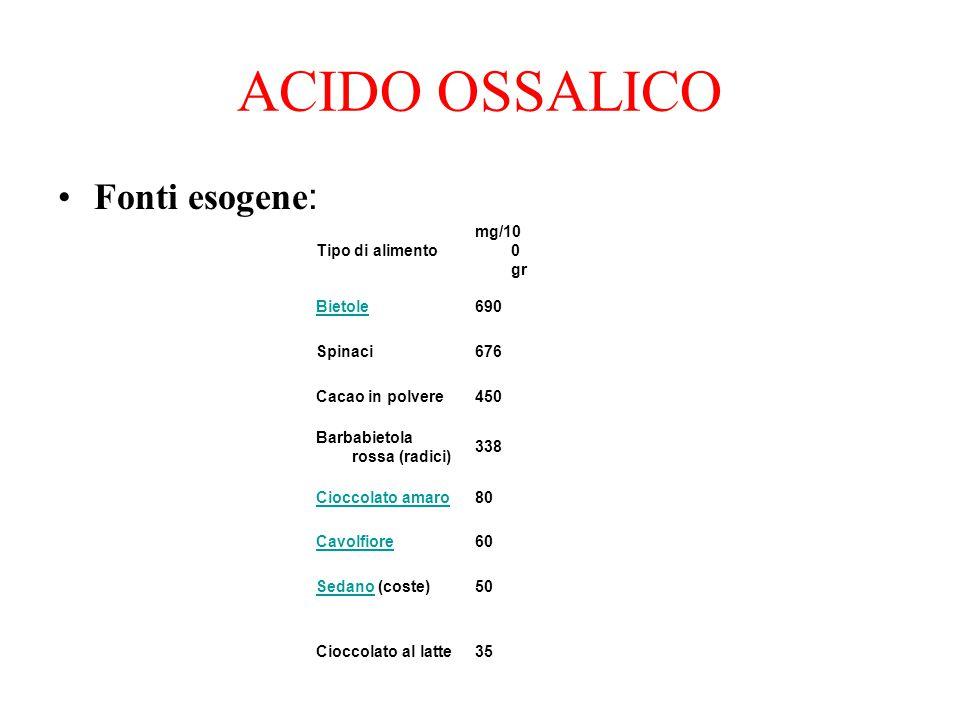 ACIDO OSSALICO Fonti esogene: Tipo di alimento mg/100 gr Bietole 690