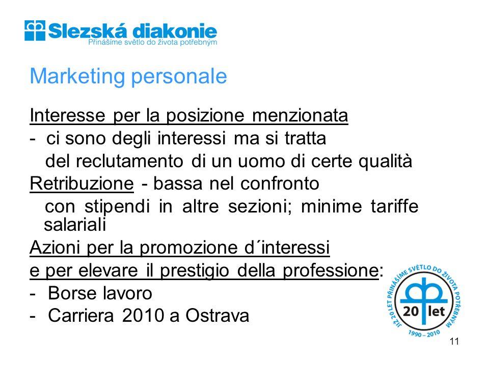 Marketing personale Interesse per la posizione menzionata