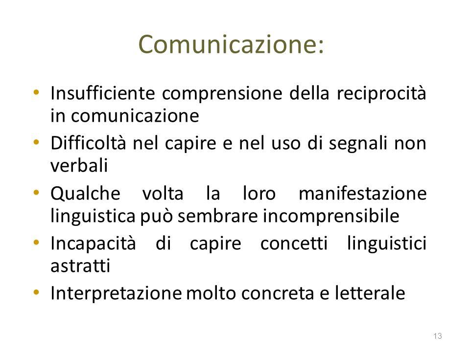 Comunicazione:Insufficiente comprensione della reciprocità in comunicazione. Difficoltà nel capire e nel uso di segnali non verbali.