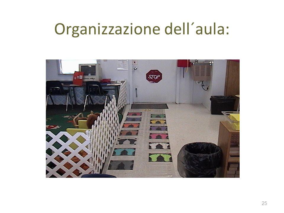 Organizzazione dell´aula: