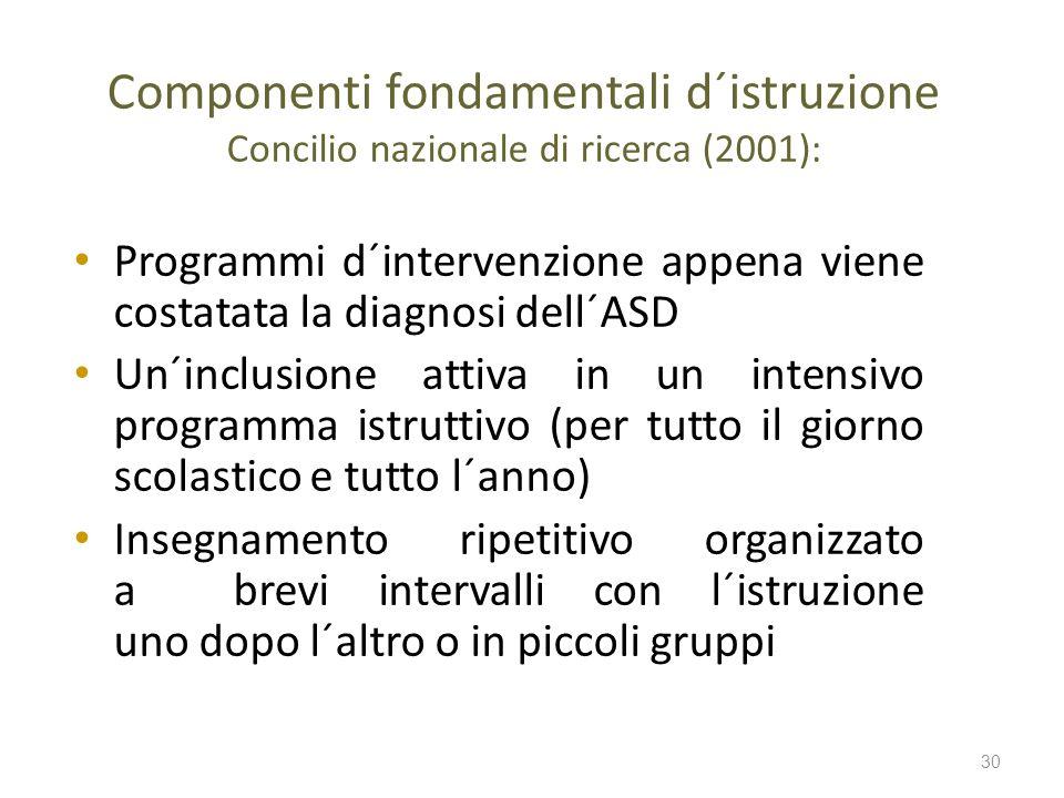 Componenti fondamentali d´istruzione Concilio nazionale di ricerca (2001):