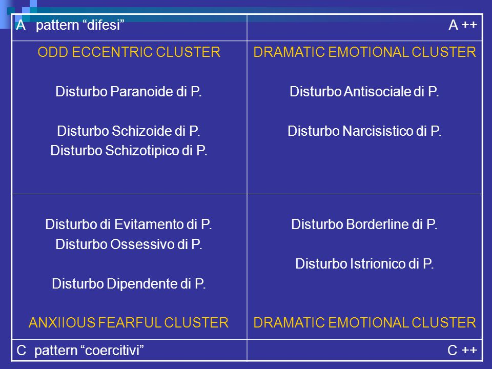 Disturbo Paranoide di P. Disturbo Schizoide di P.