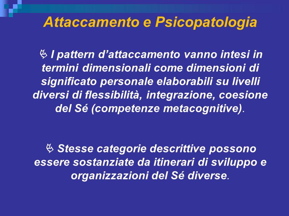 Attaccamento e Psicopatologia