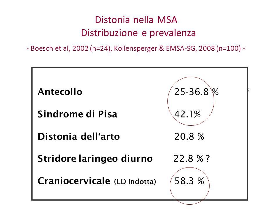 Distonia nella MSA Distribuzione e prevalenza