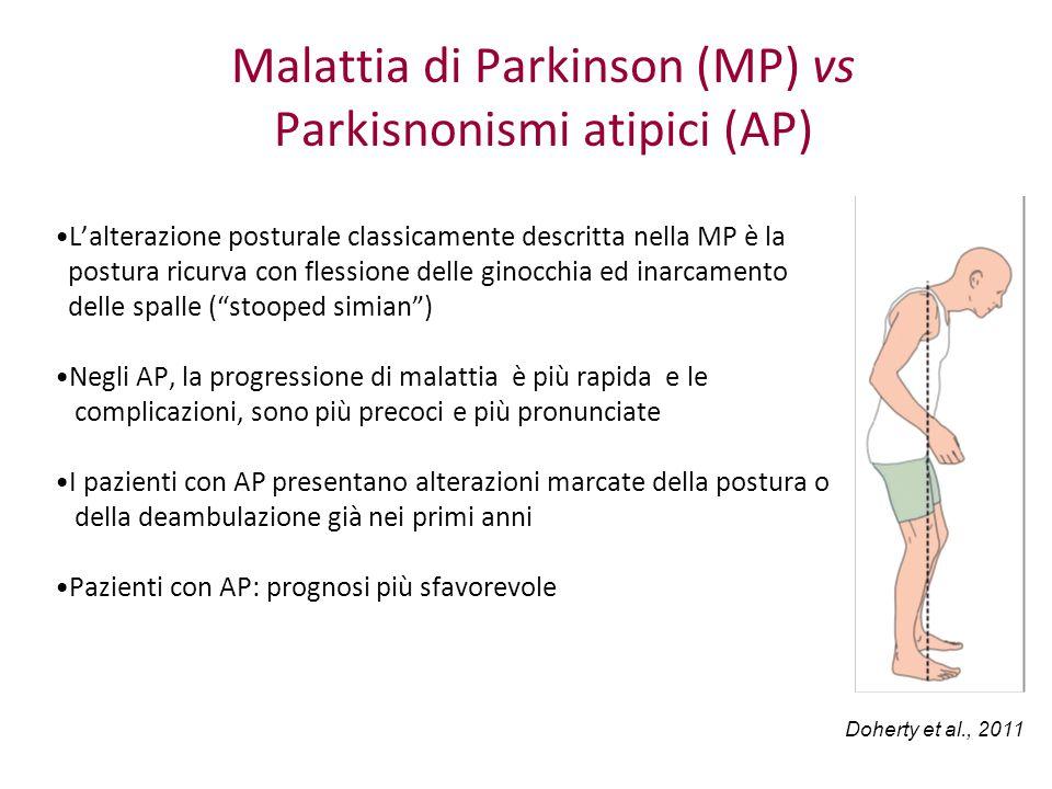 Malattia di Parkinson (MP) vs Parkisnonismi atipici (AP)