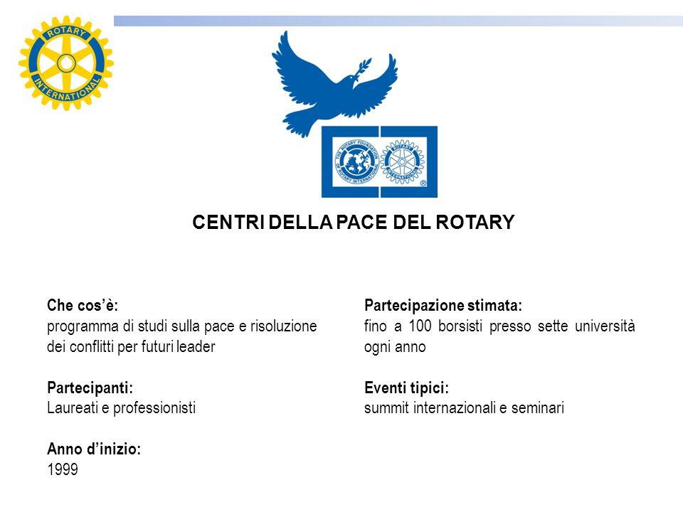 CENTRI DELLA PACE DEL ROTARY
