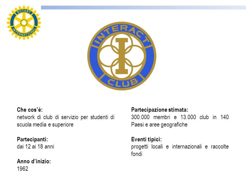 Che cos'è: network di club di servizio per studenti di scuola media e superiore. Partecipanti: dai 12 ai 18 anni.