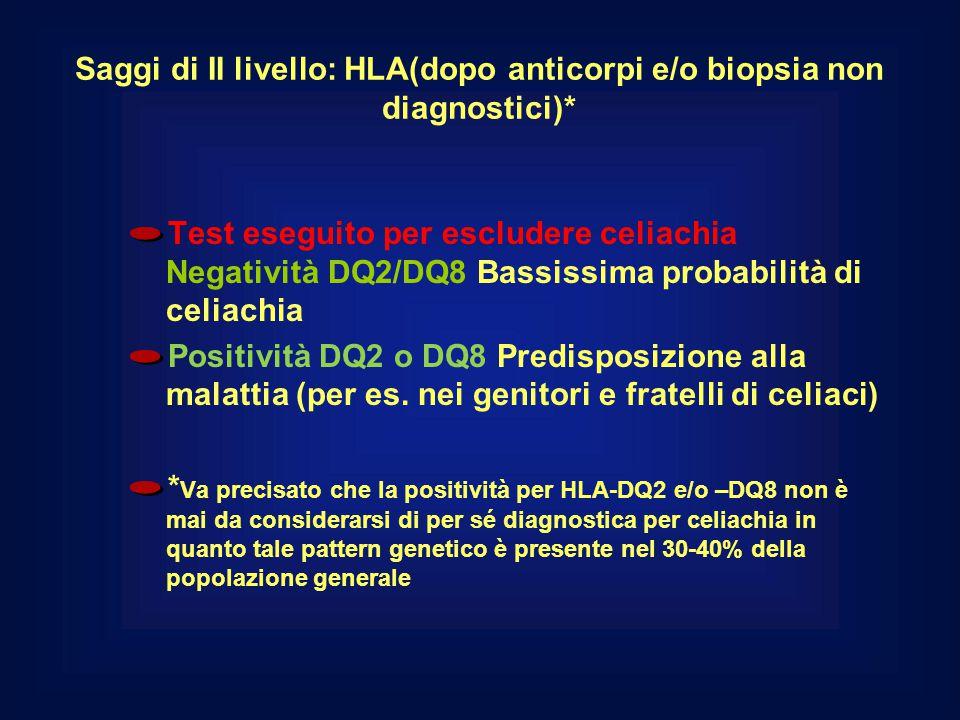 Saggi di II livello: HLA(dopo anticorpi e/o biopsia non diagnostici)*