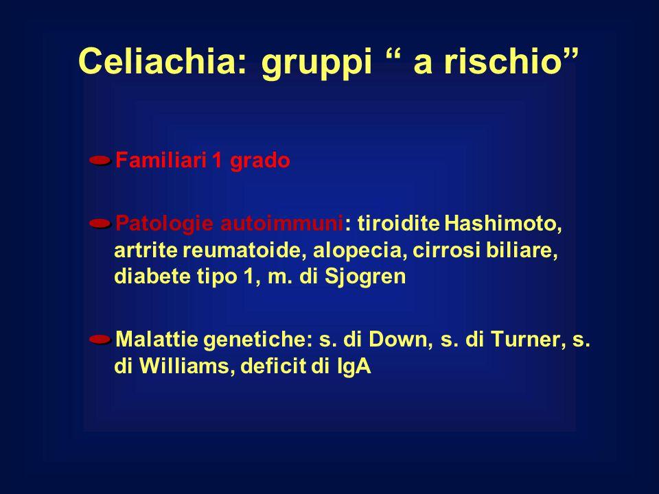 Celiachia: gruppi a rischio