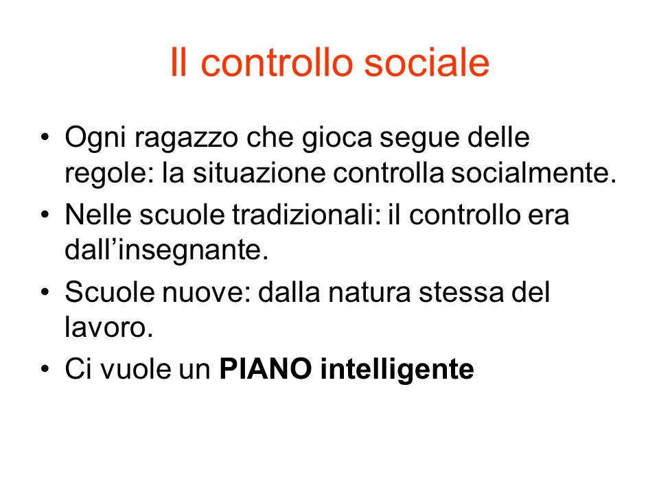 Il controllo sociale Ogni ragazzo che gioca segue delle regole: la situazione controlla socialmente.