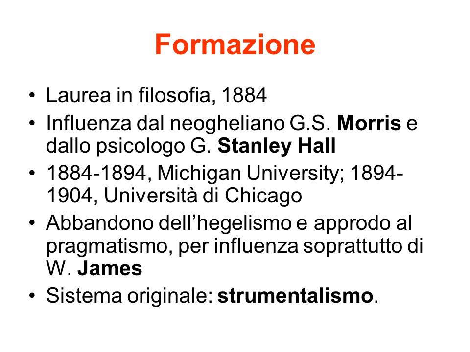 Formazione Laurea in filosofia, 1884