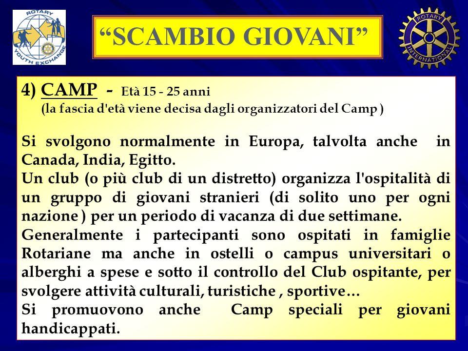 SCAMBIO GIOVANI 4) CAMP - Età 15 - 25 anni