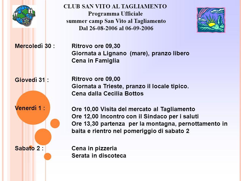 CLUB SAN VITO AL TAGLIAMENTO summer camp San Vito al Tagliamento