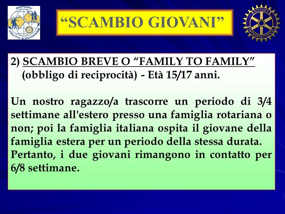 SCAMBIO GIOVANI 2) SCAMBIO BREVE O FAMILY TO FAMILY