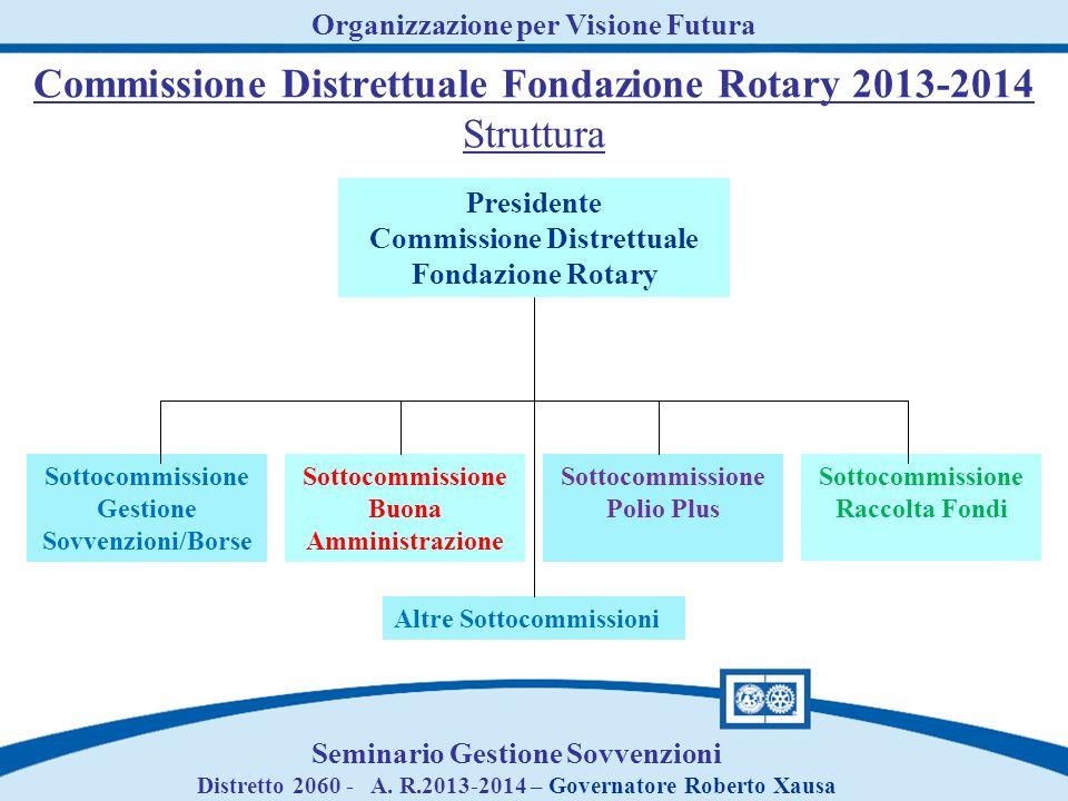 Commissione Distrettuale Fondazione Rotary 2013-2014 Struttura