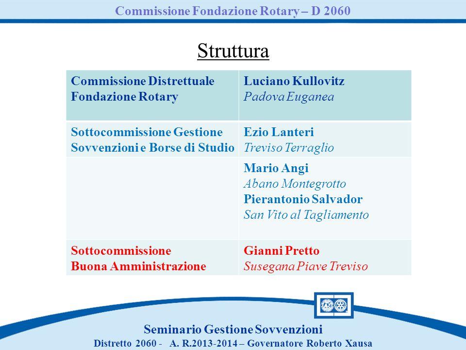 Struttura Commissione Fondazione Rotary – D 2060