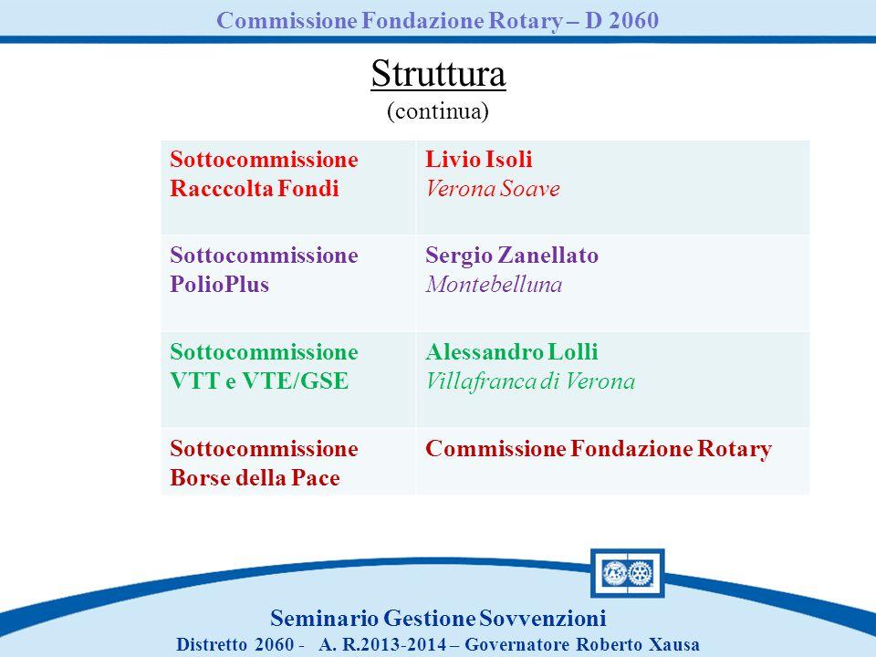 Struttura Commissione Fondazione Rotary – D 2060 (continua)
